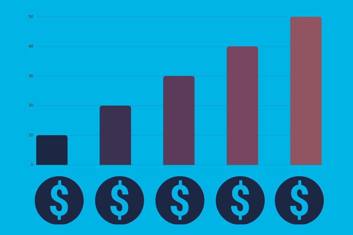 aumento de vendas com multiplicidade de marketplace