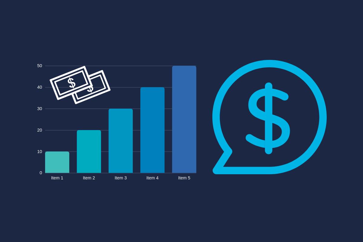 markup e margem de lucro, a diferenca