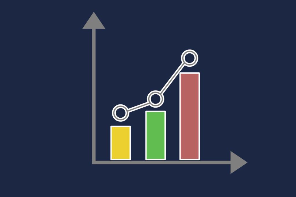 gráfico para definição de metas a partir de métricas anteriores