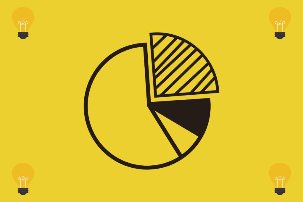Dados da análise de concorrência