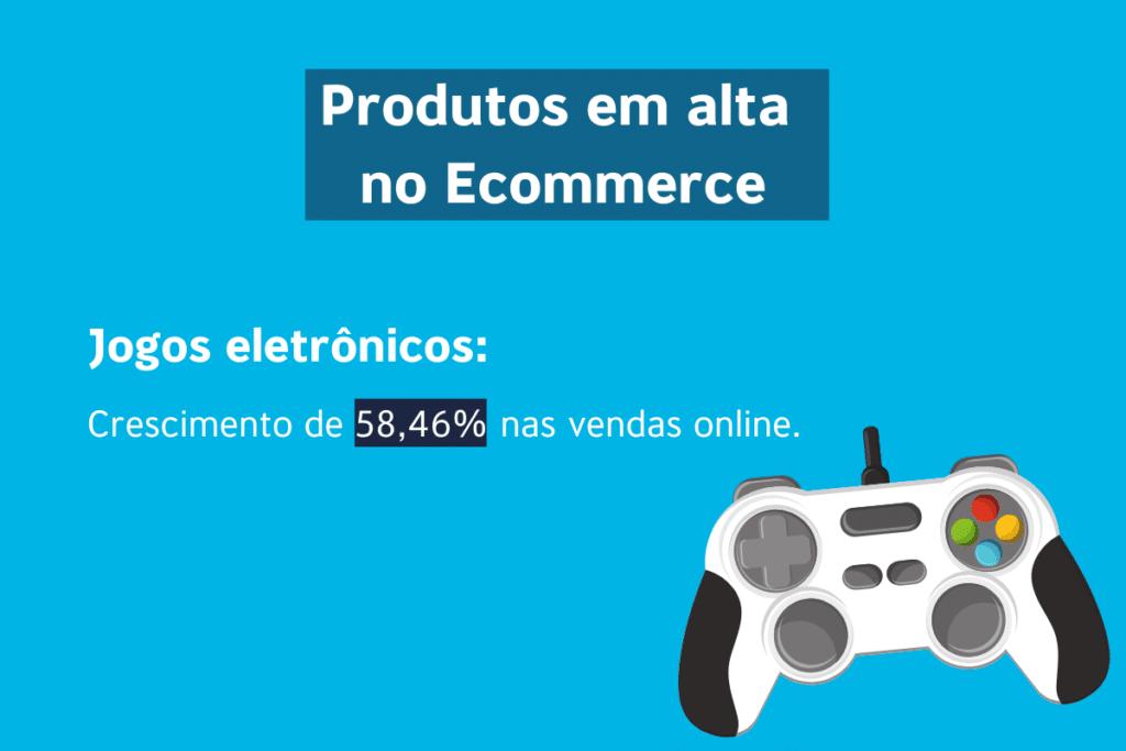 Gráfico de crescimento percentual do mercado de jogos eletrônicos na quarentena.